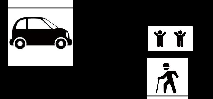 トロッコ問題と自動運転