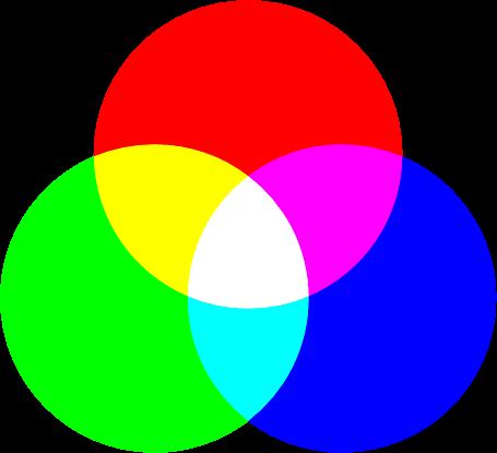 光の三原色とは