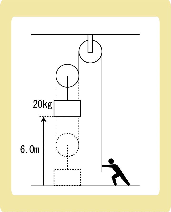 仕事の原理_動滑車と例題