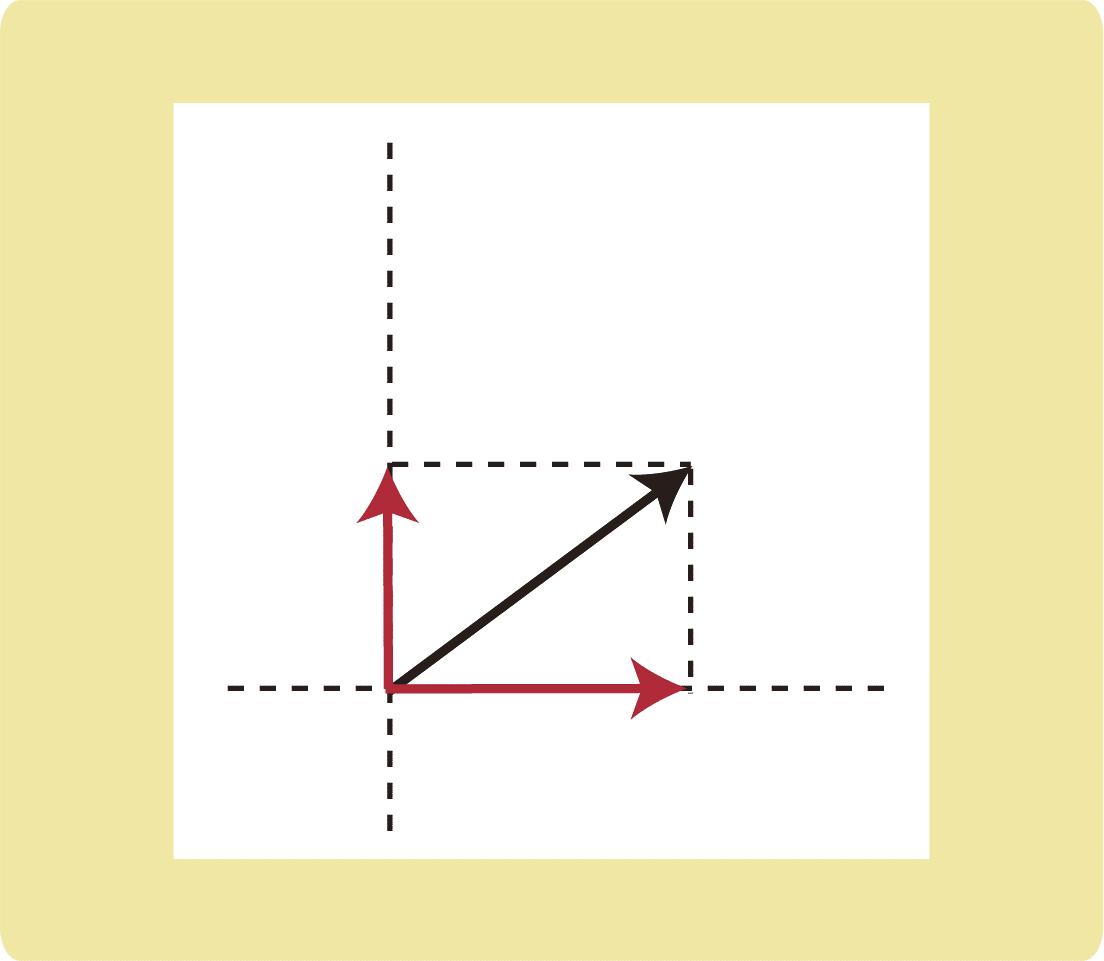 力の分解_作図_例題解答
