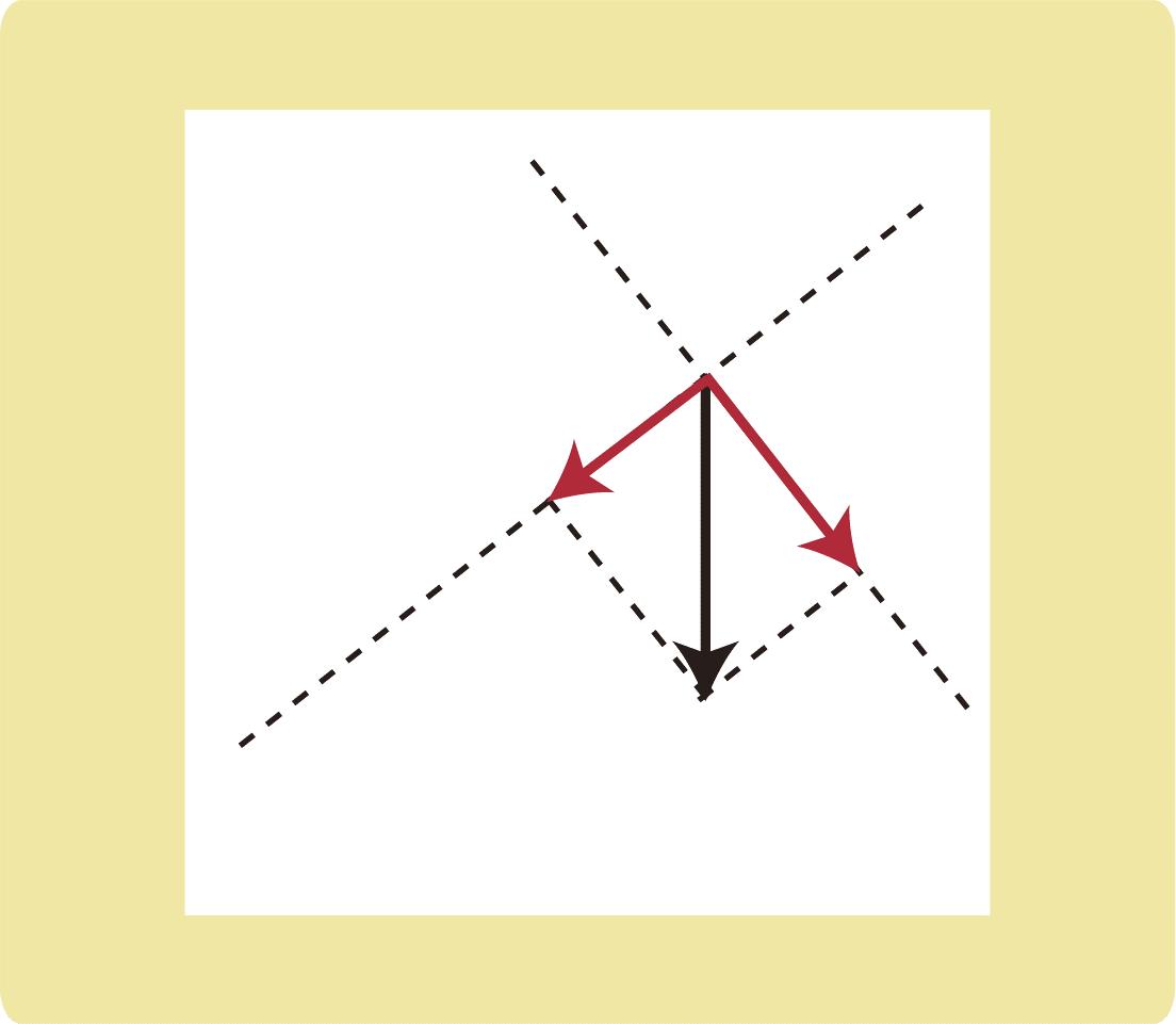 力の分解_作図_例題解答3
