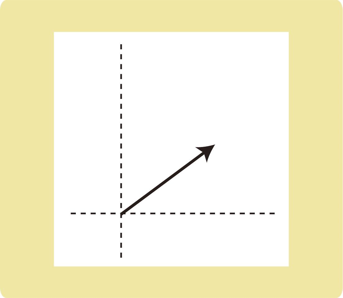 力の分解_作図_例題