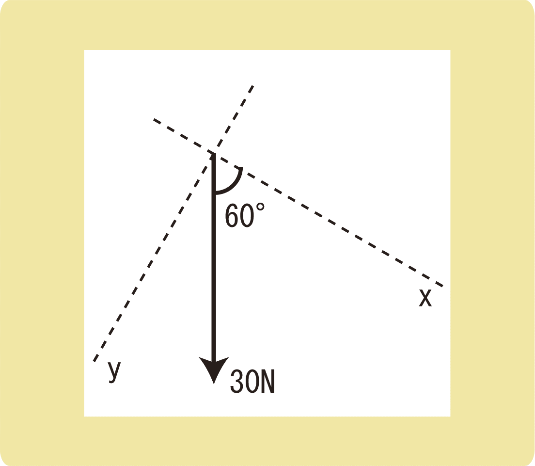 力の分解_作図_例題5