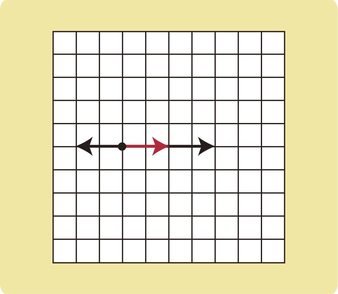 力の合成_作図_例題解答