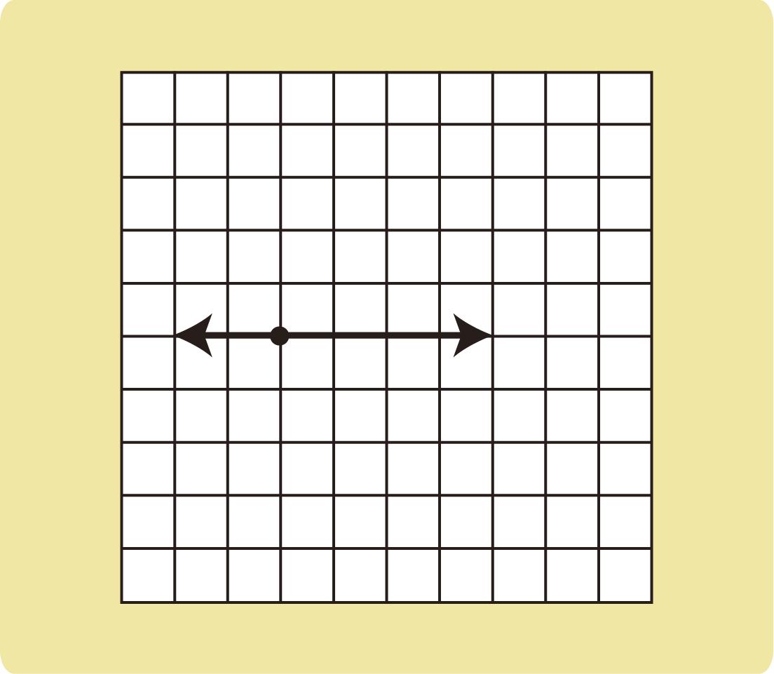 力の合成_作図_例題
