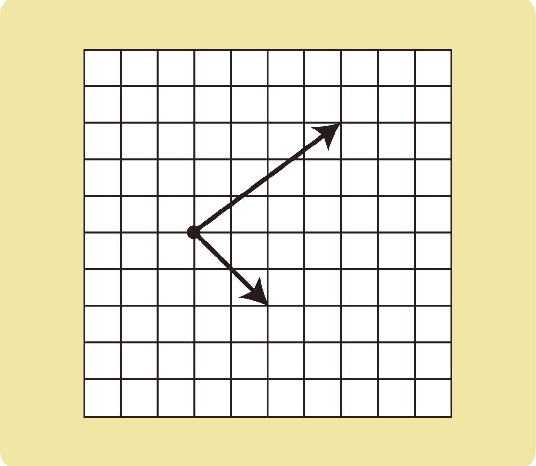 力の合成_作図_例題2