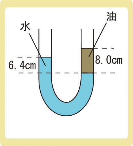水と油_U字管_圧力