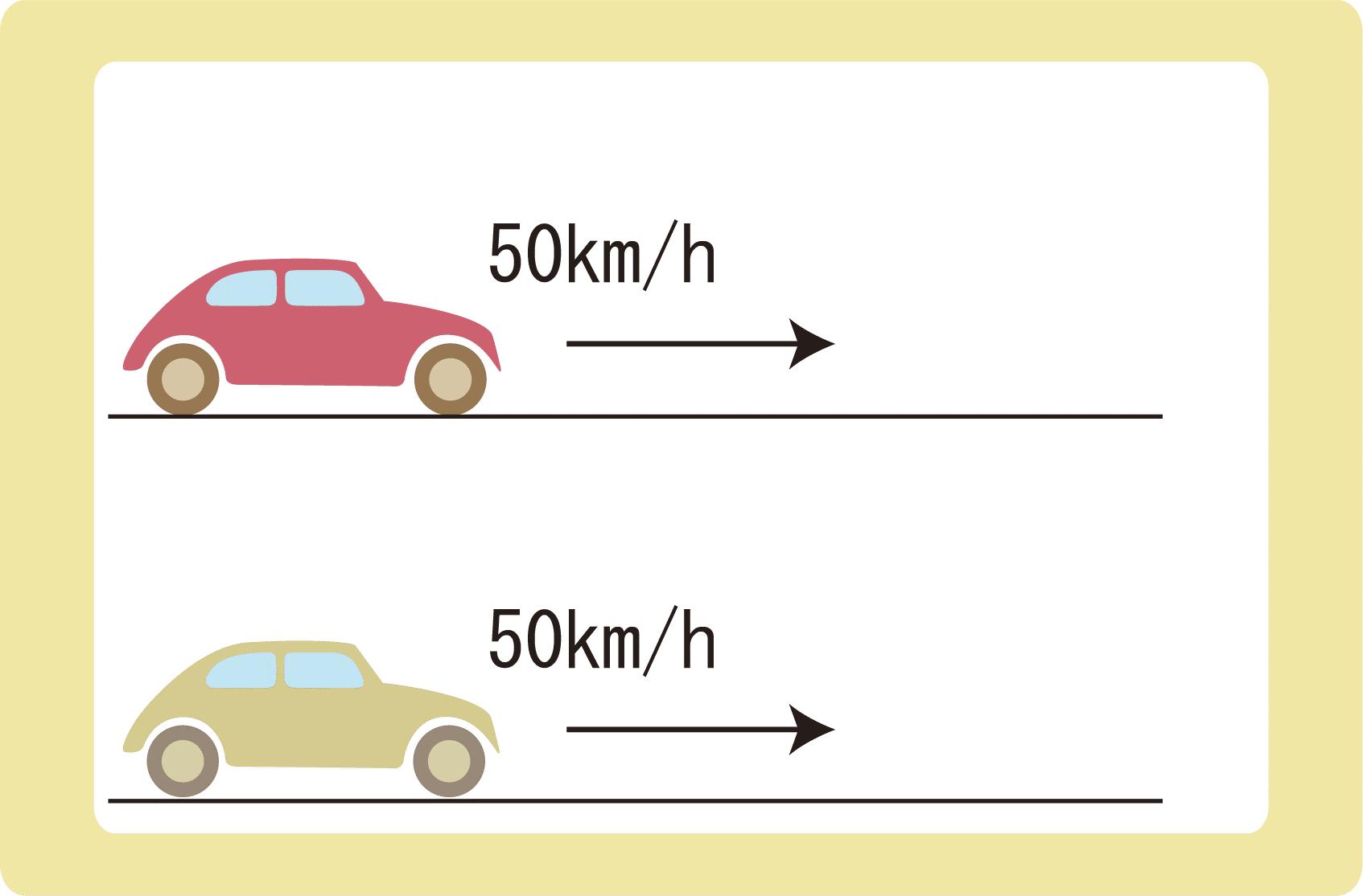 相対速度とは3