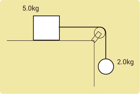 運動方程式2つの物体
