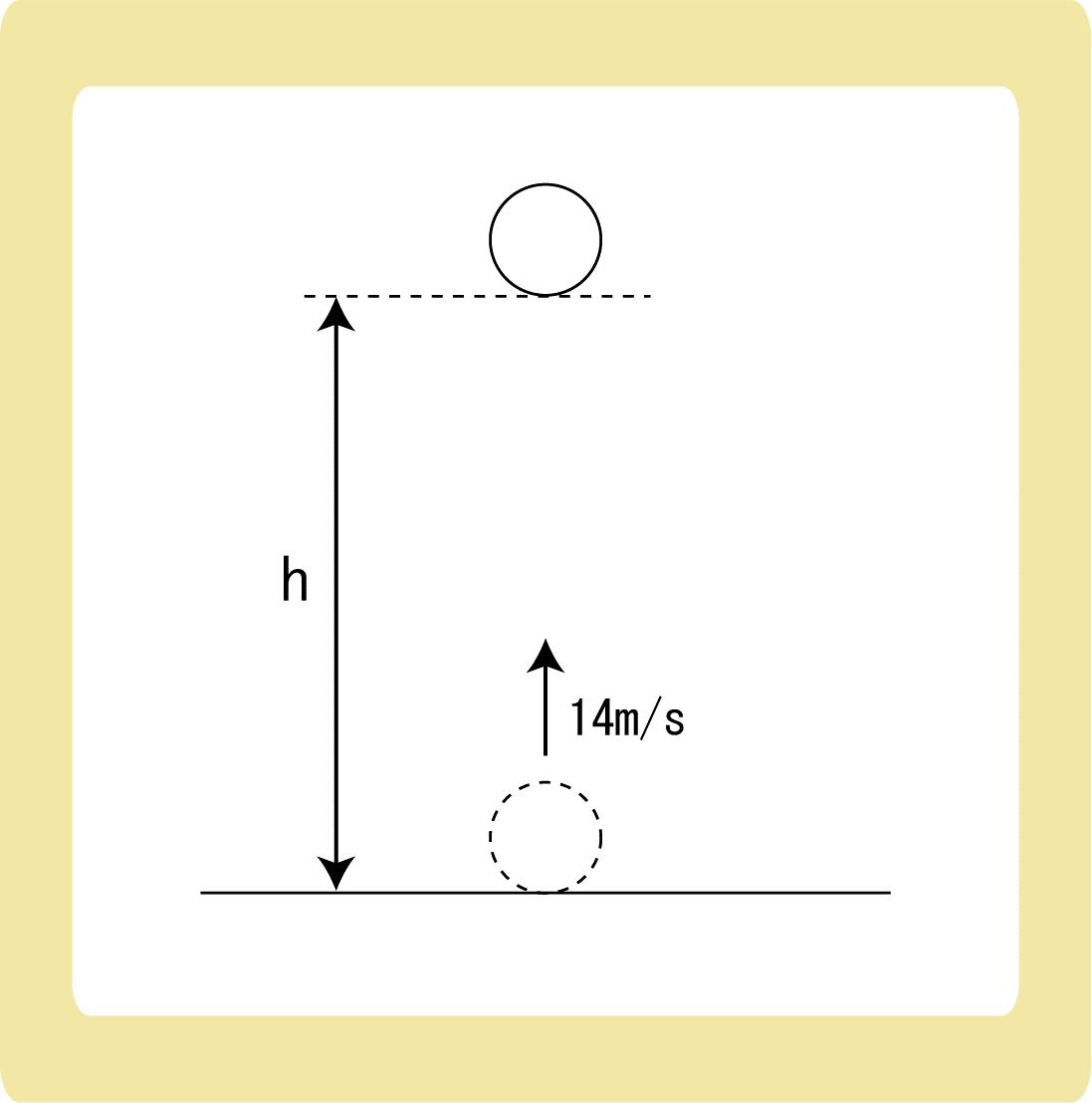エネルギー の 的 力学 法則 保存