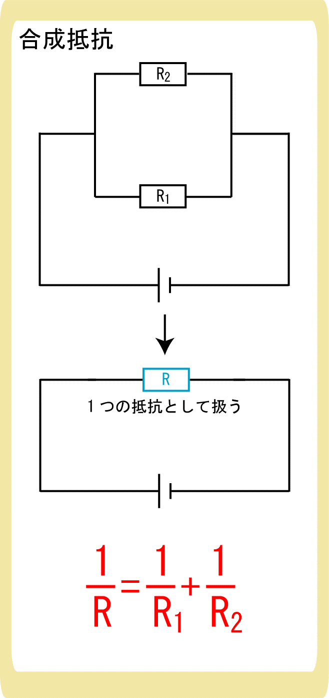 並列の合成抵抗