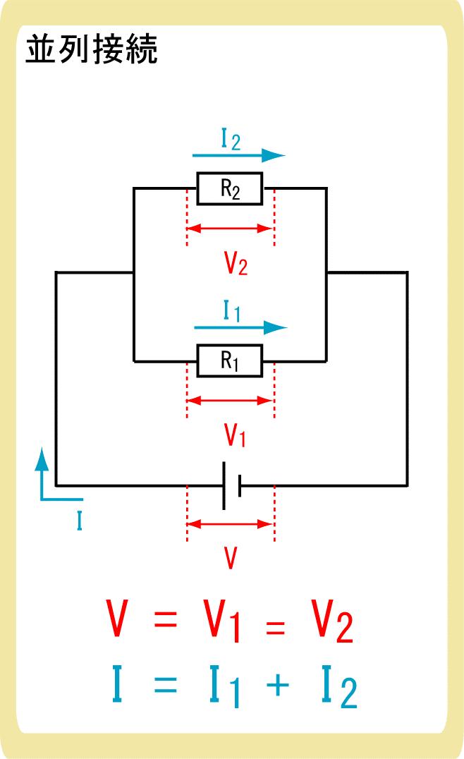 並列接続とは