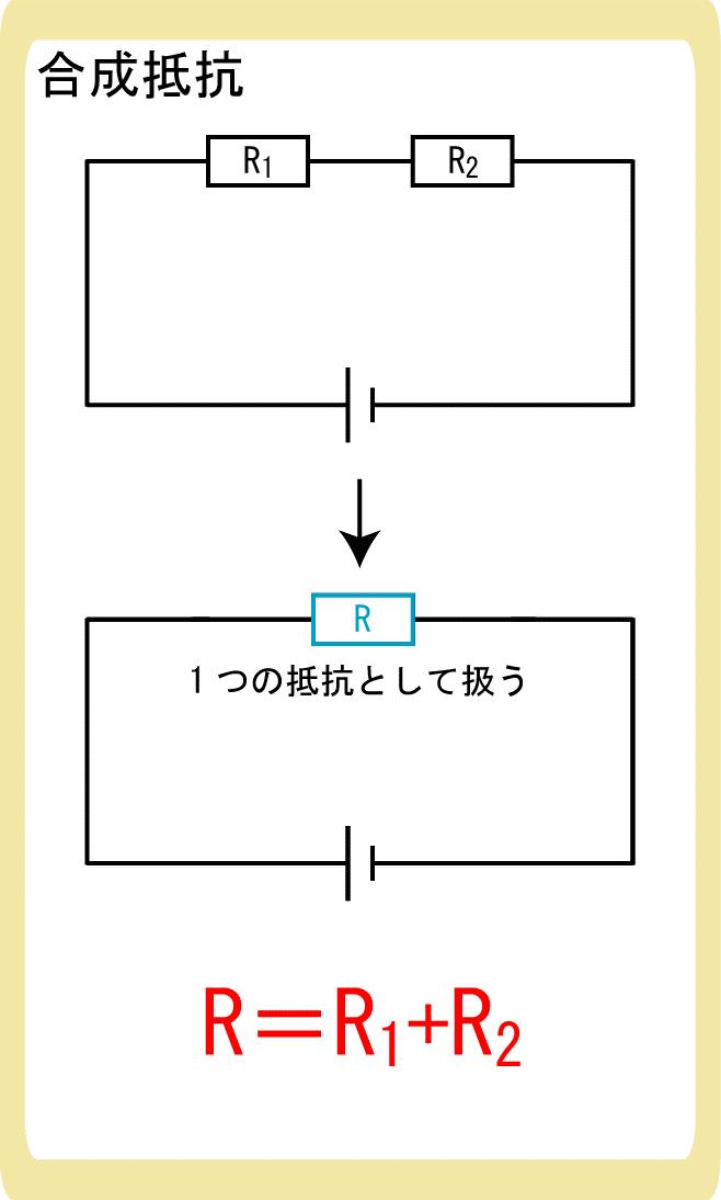 直列の合成抵抗