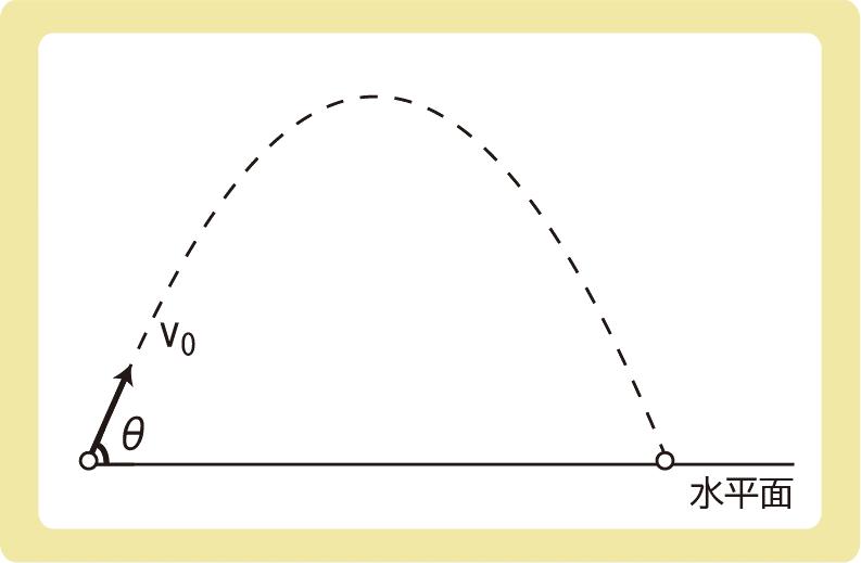 斜方投射例題