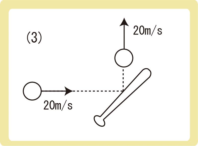 運動量と力積解答2