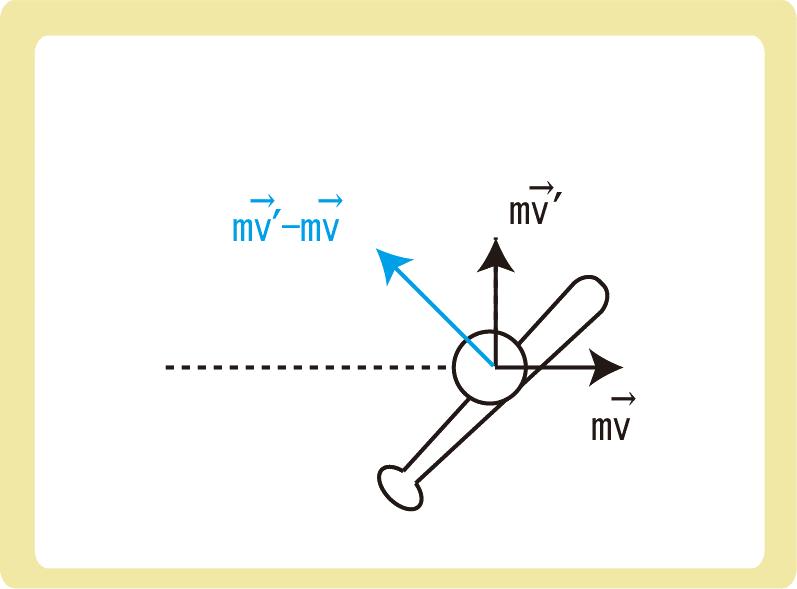 運動量と力積解答3