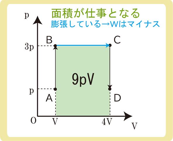 熱効率解答3