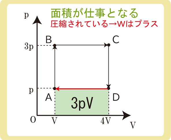 熱効率解答5