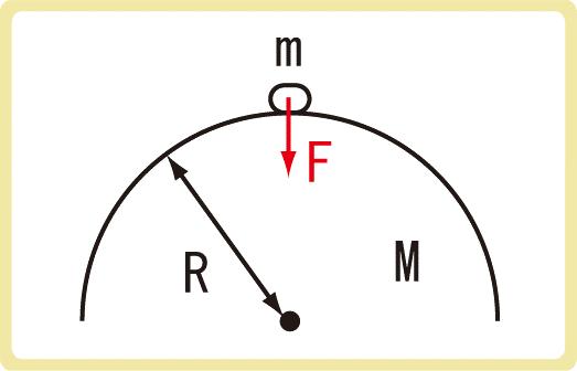 万有引力と重力の関係2